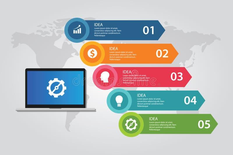 Componentes infographic de los elementos de los pasos del mundo 5 del mapa del ordenador portátil del ordenador de la tecnología  stock de ilustración