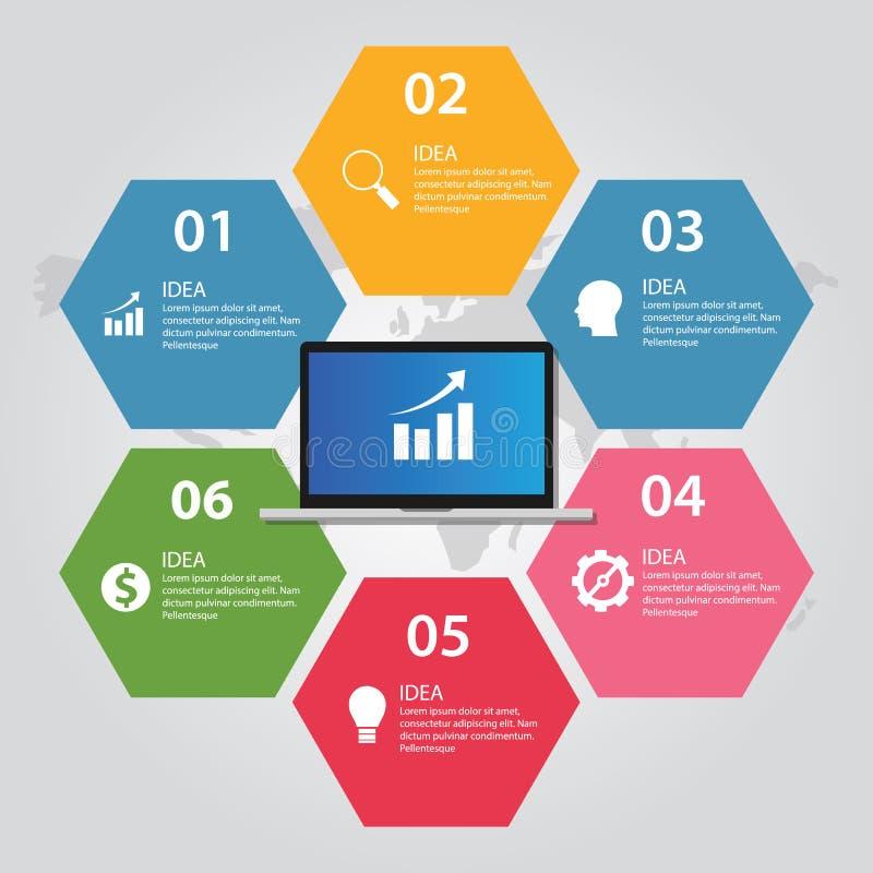 Componentes infographic de los elementos de los pasos del mundo seis del mapa del ordenador portátil del ordenador de la tecnolog libre illustration