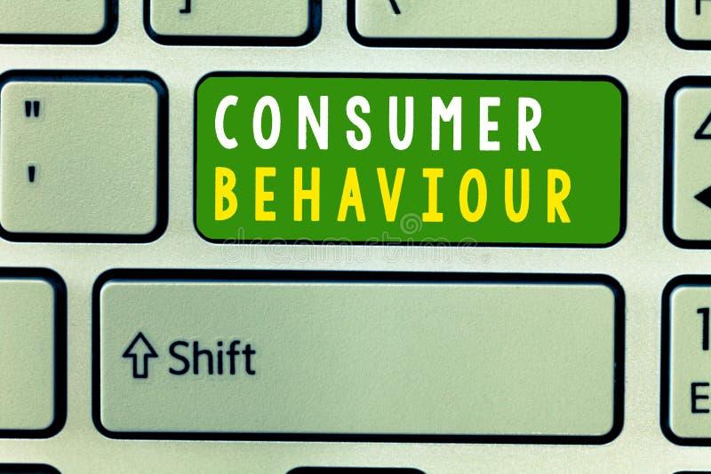 Comportamento del consumatore del testo della scrittura Decisioni di significato di concetto che la gente prende per comprare o p immagini stock libere da diritti