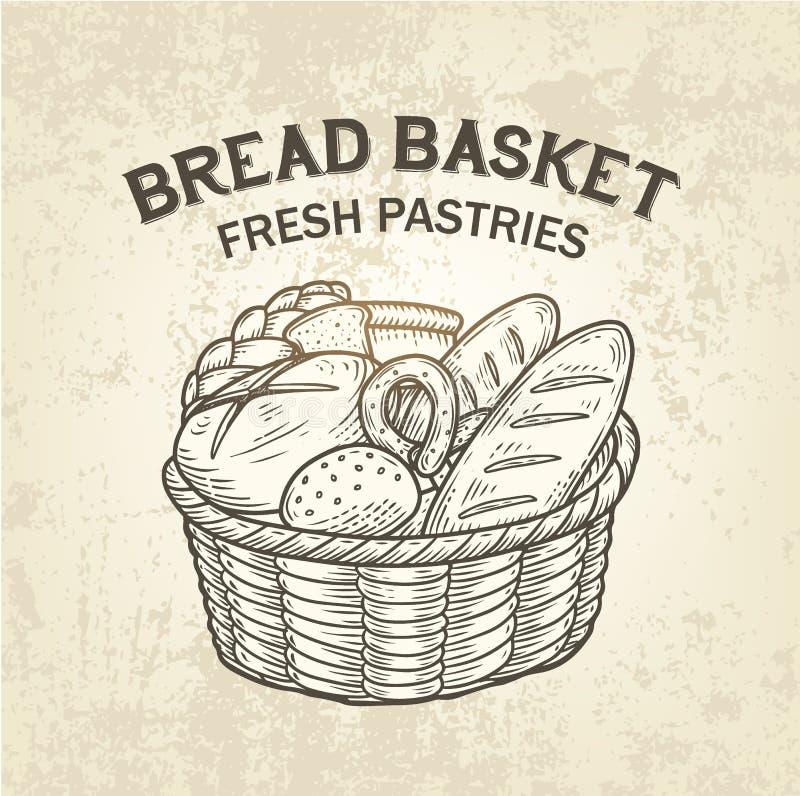Composição da cesta do pão Vector o esboço do colllection do cozimento, projeto realístico, simples ilustração do vetor