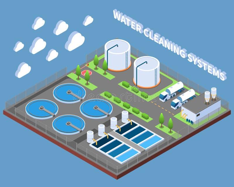 Composição isométrica de limpeza dos sistemas da água ilustração stock