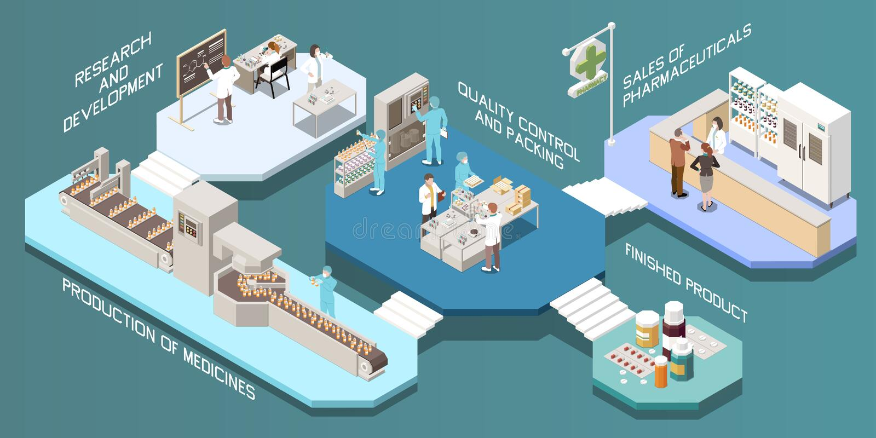 Composição isométrica de Multistore da produção farmacêutica ilustração royalty free