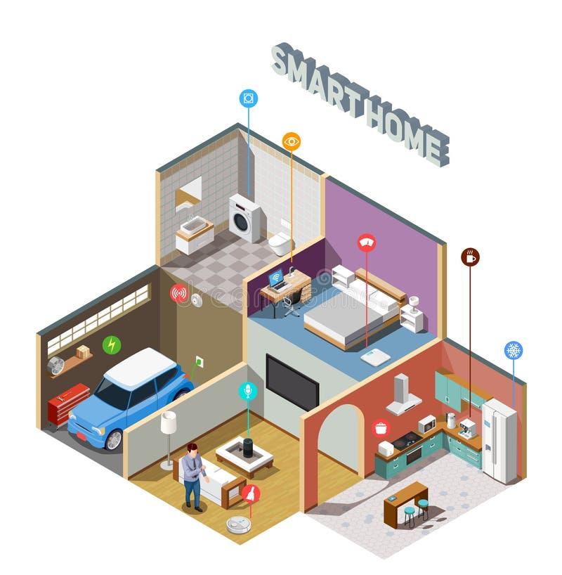 Composição isométrica esperta da casa IOT ilustração do vetor