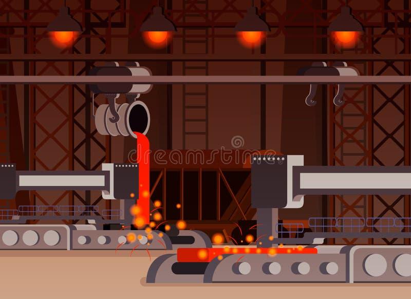 Composição lisa da produção de aço ilustração royalty free