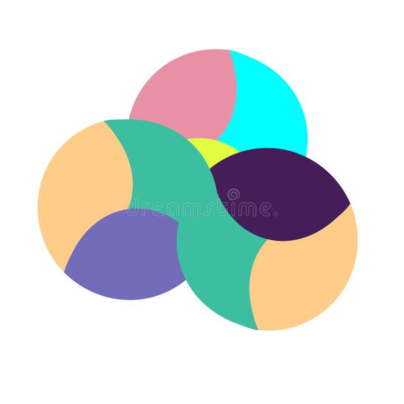 Composição plana abstrata de três esferas coloridas Ícone Balancear círculos, cores pastosas geométricas Modelo de vetor Pe 10 ilustração do vetor