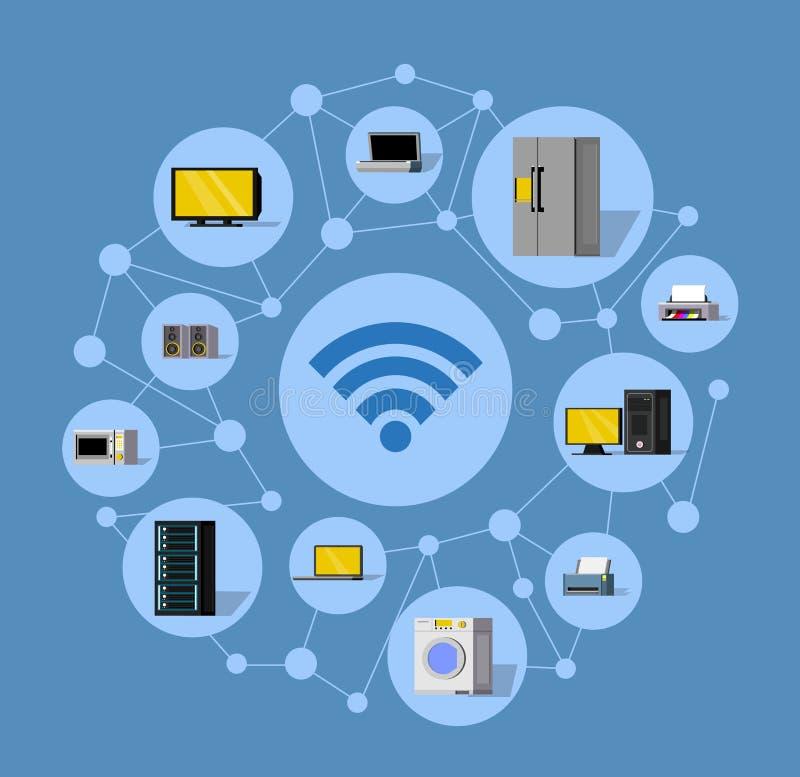 Composição redonda da tecnologia sem fios ilustração do vetor