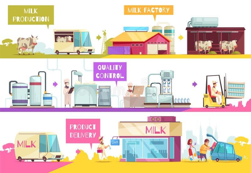 Composición de Infographics de la producción de leche libre illustration