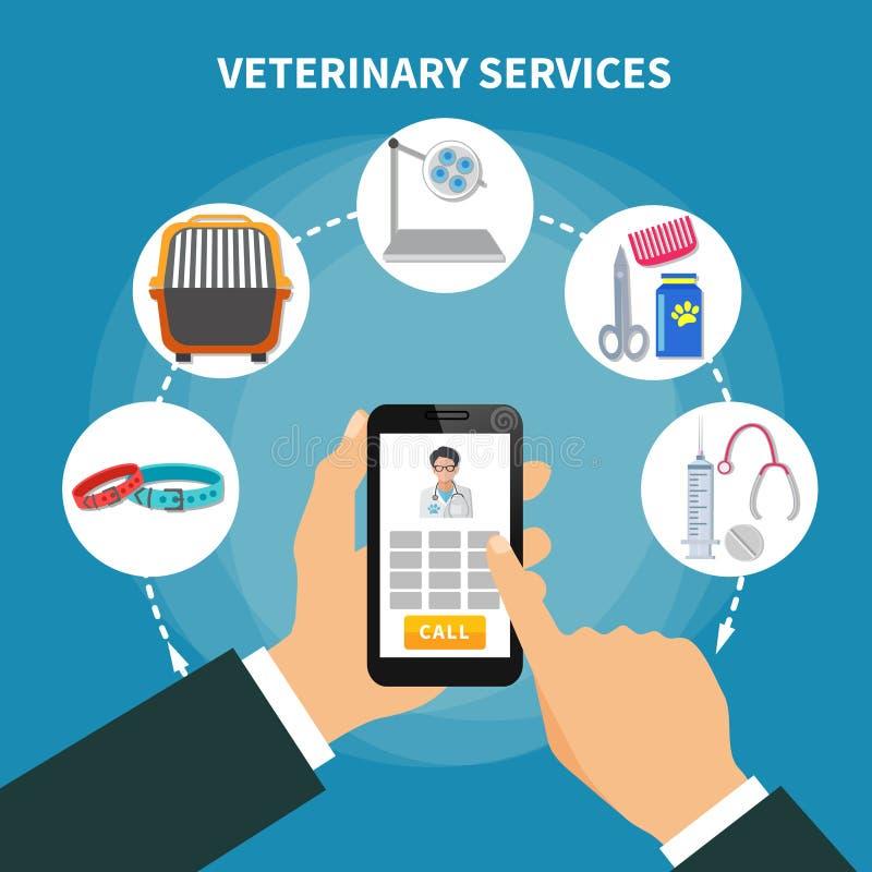 Composición del plano de servicio veterinario ilustración del vector