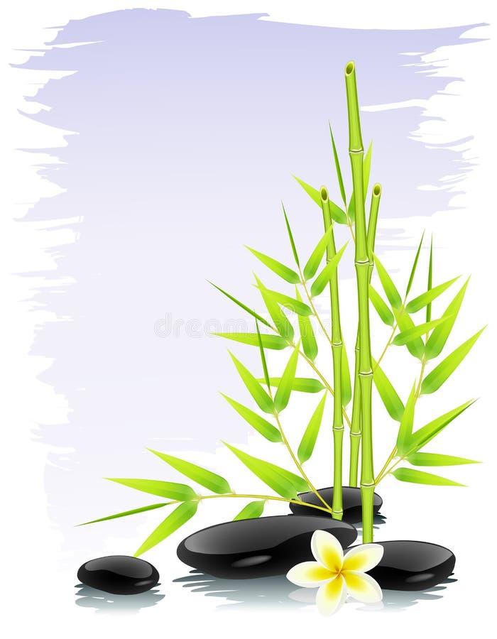 Composición del zen