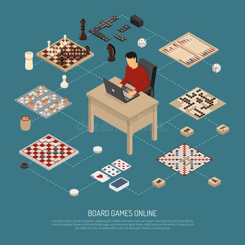 Composición en línea de los juegos de mesa stock de ilustración