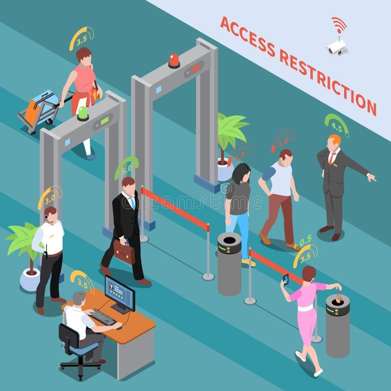 Composición isométrica de la restricción del acceso stock de ilustración