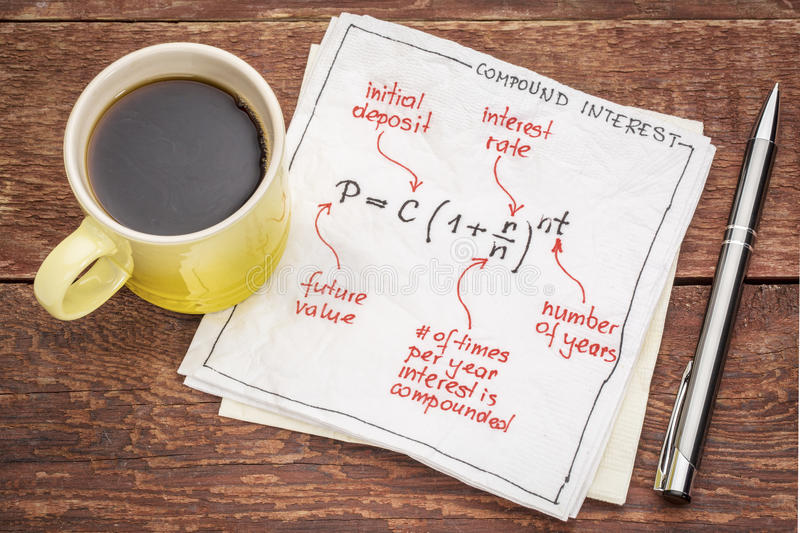 Compound interest equation. On a napkin with a cup of coffee against rustic wood table stock photography
