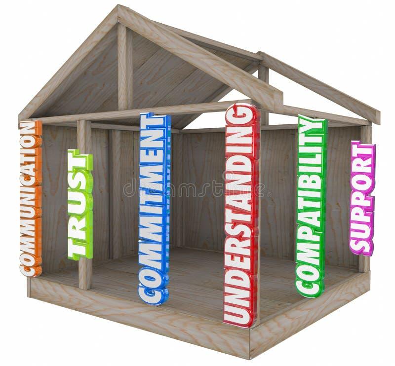 Compréhension forte de confiance d'engagement de maison de base de relations illustration de vecteur