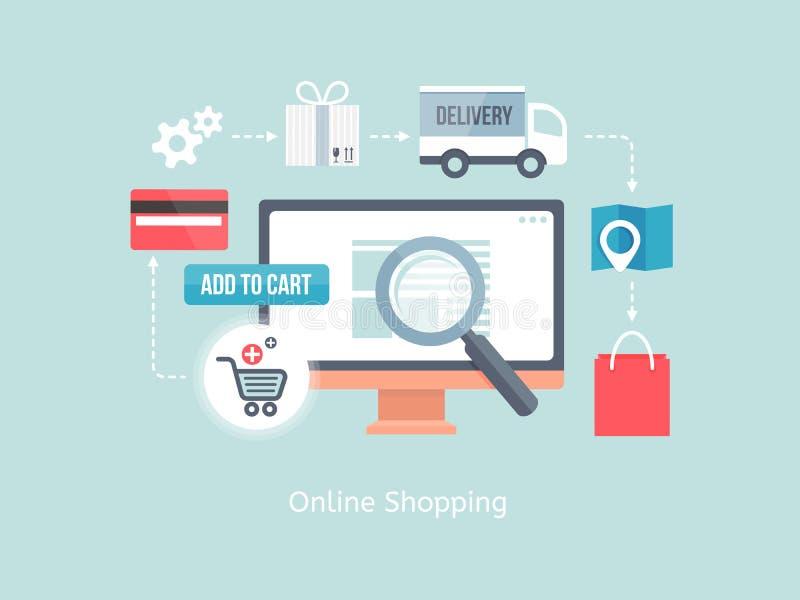 Compra em linha e comércio eletrônico ilustração stock