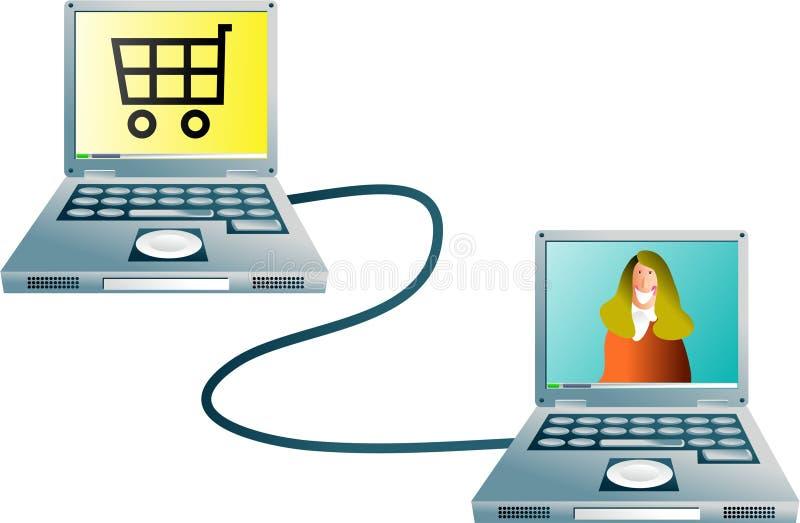 Compras del Internet ilustración del vector