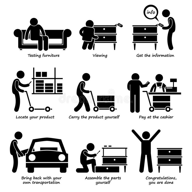 Compre muebles de la tienda Cliparts del servicio del uno mismo stock de ilustración