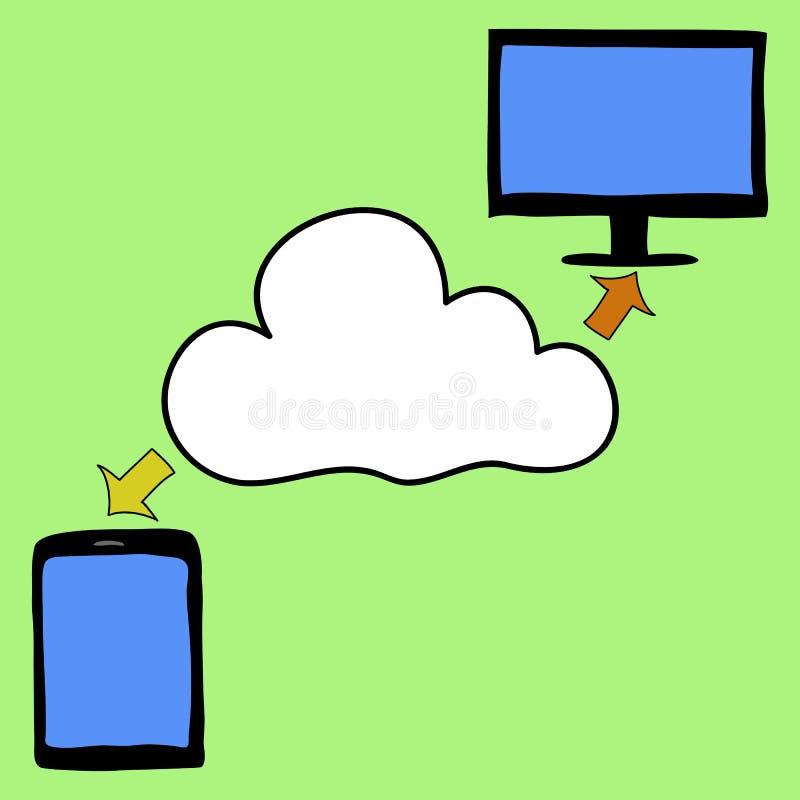 Compressa, pc e nuvola di stile di scarabocchio illustrazione di stock