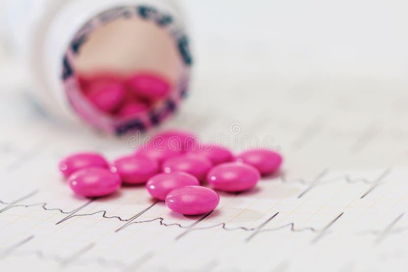 Comprimidos da dor da medicamentação da prescrição e frasco da droga imagens de stock