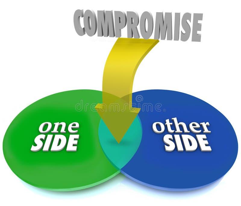 Compromesso Venn Diagram Negotiate Settlement illustrazione di stock