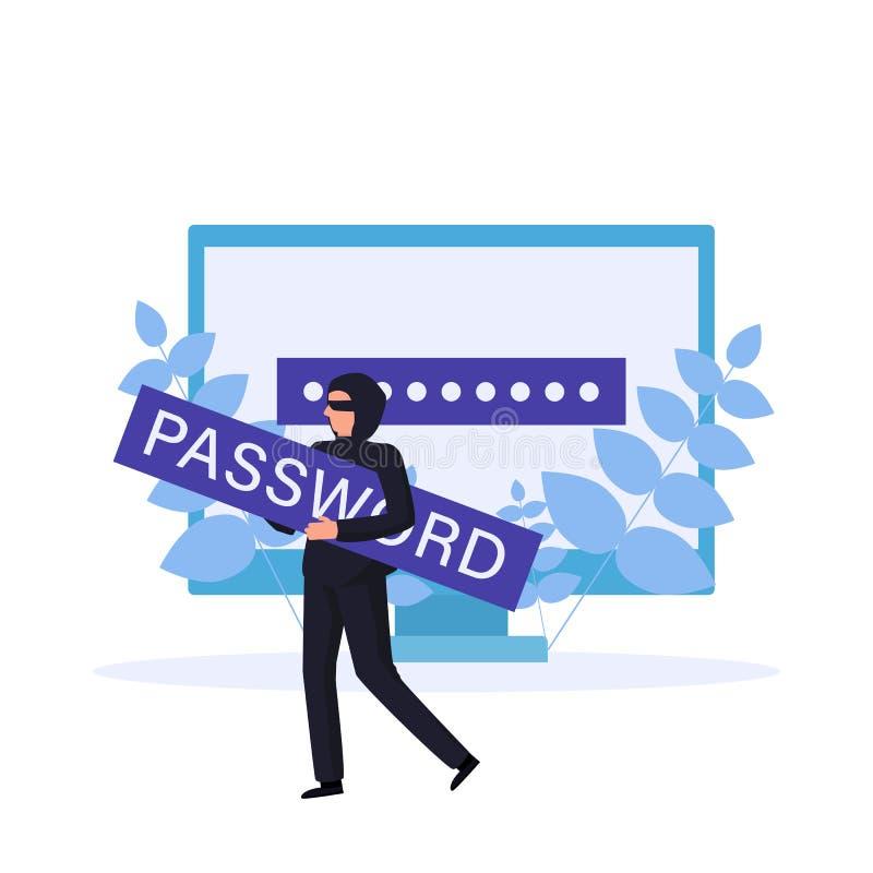 Compromis de mot de passe Problème de sécurité dans le calcul Infraction de l'infrastructure IT sur l'entreprise Attaque de Cyber illustration libre de droits
