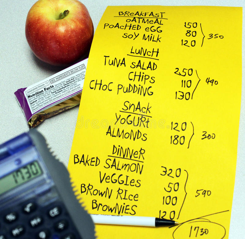 Compte de calorie image libre de droits