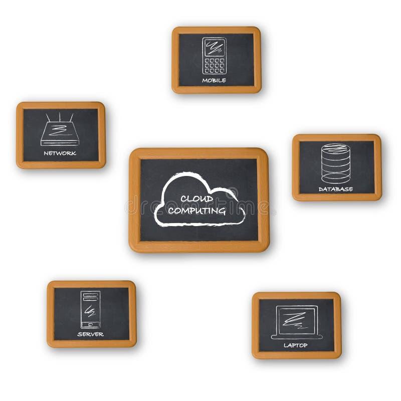 Computação da nuvem fotos de stock royalty free