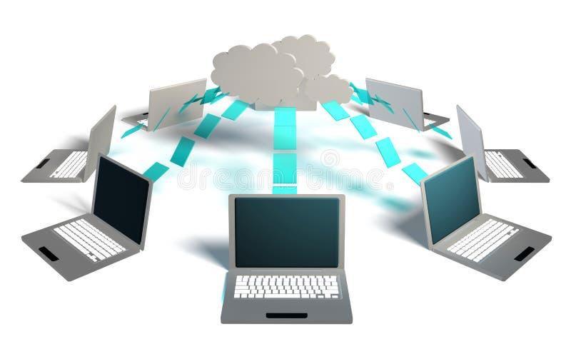Computação da nuvem ilustração royalty free
