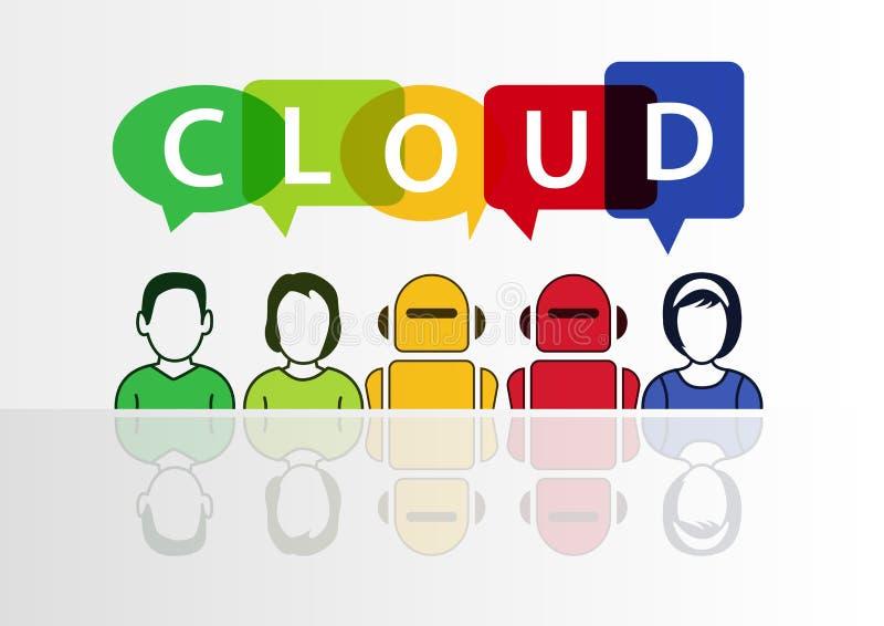 Computação da nuvem e conceito da automatização com texto ilustração royalty free