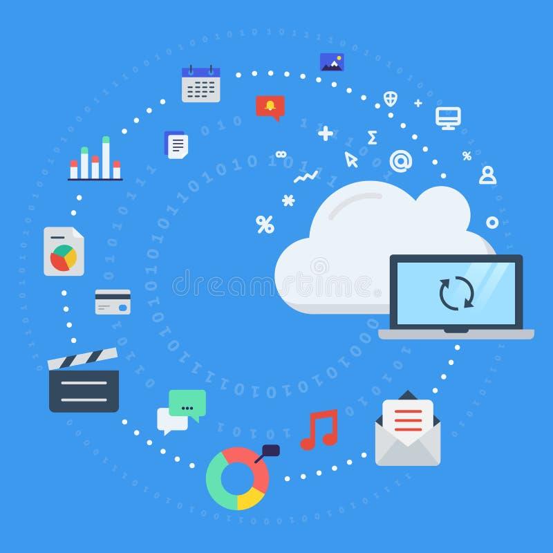 Computação da nuvem, transferência de dados e sincronização ilustração stock