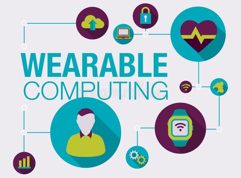 Computação Wearable ou conceito wearable do computador ilustração royalty free
