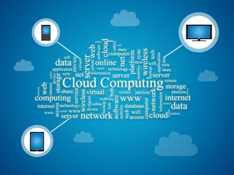 Computación de la nube. fotos de archivo