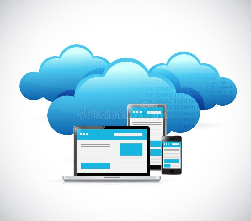 computación de la nube de la red del diseño del ordenador libre illustration