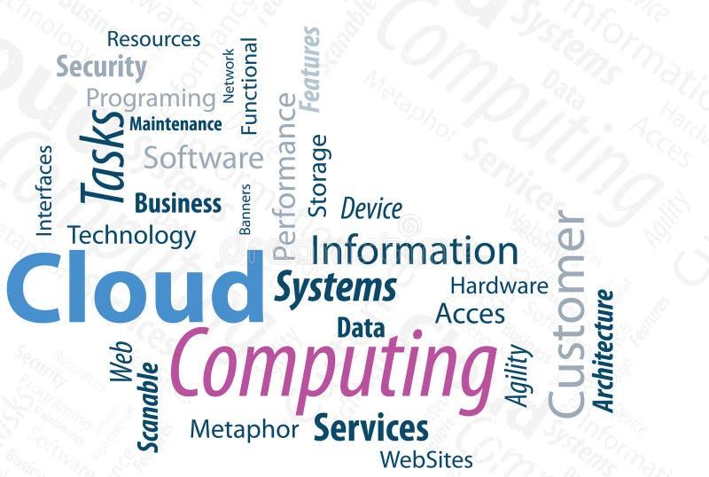 Computación de la nube de la tipografía stock de ilustración
