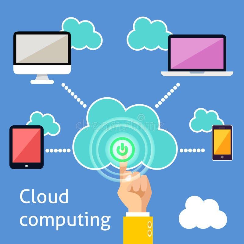 Computación de la nube infographic libre illustration