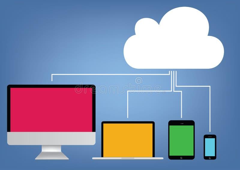 Computación de la nube - vector del ordenador portátil, de la tableta y del smartphone stock de ilustración