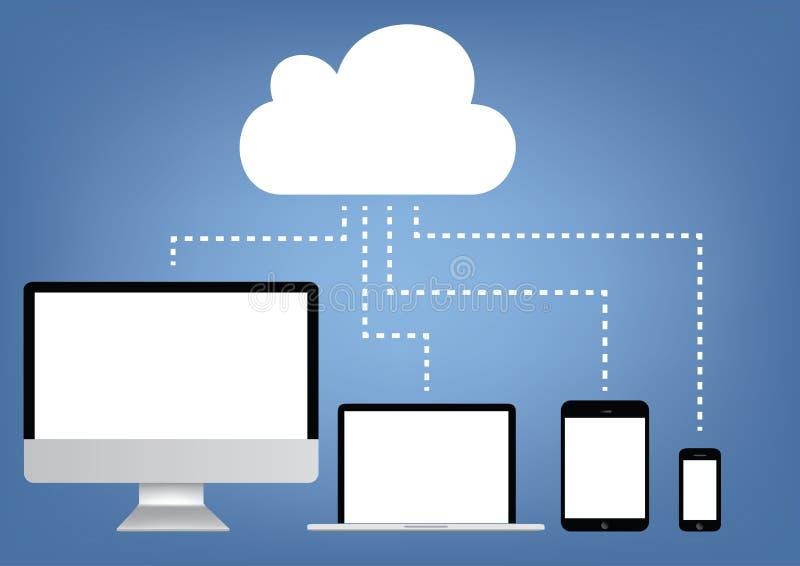 Computación de la nube - vector del ordenador portátil, de la tableta y del smartphone libre illustration