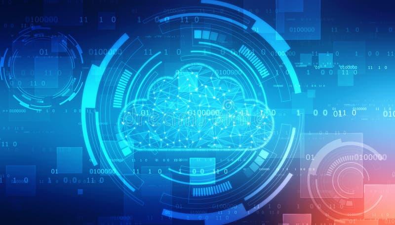 Computación de la nube y concepto de la tecnología de seguridad de la red stock de ilustración