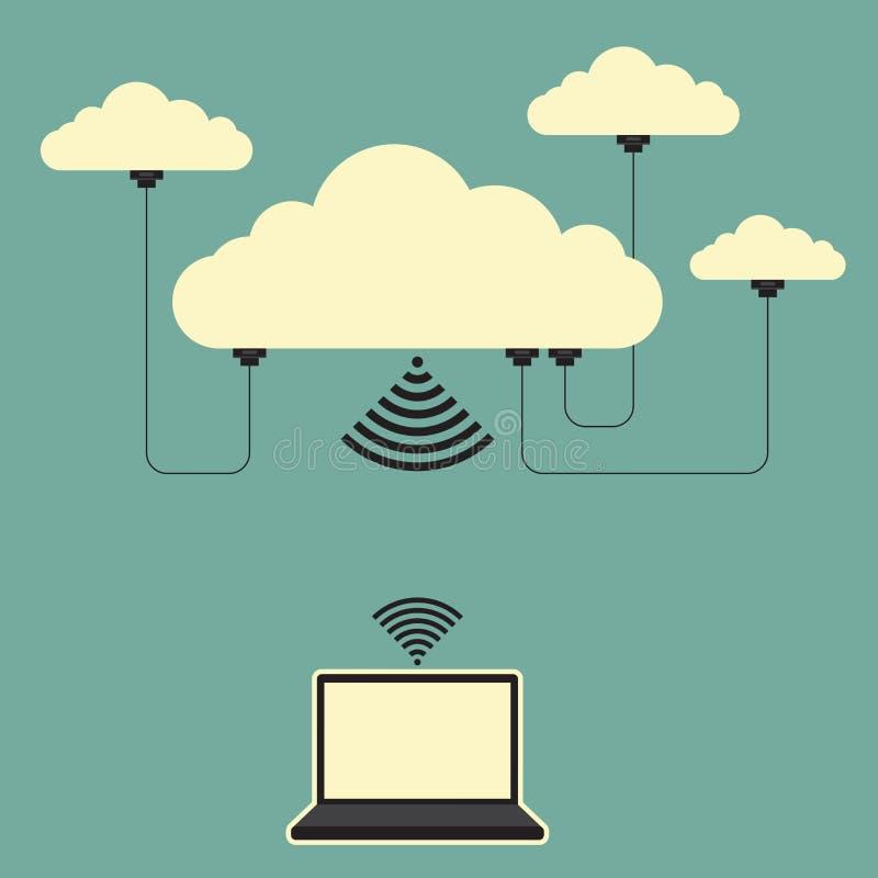 Computación interconectada de la nube ilustración del vector