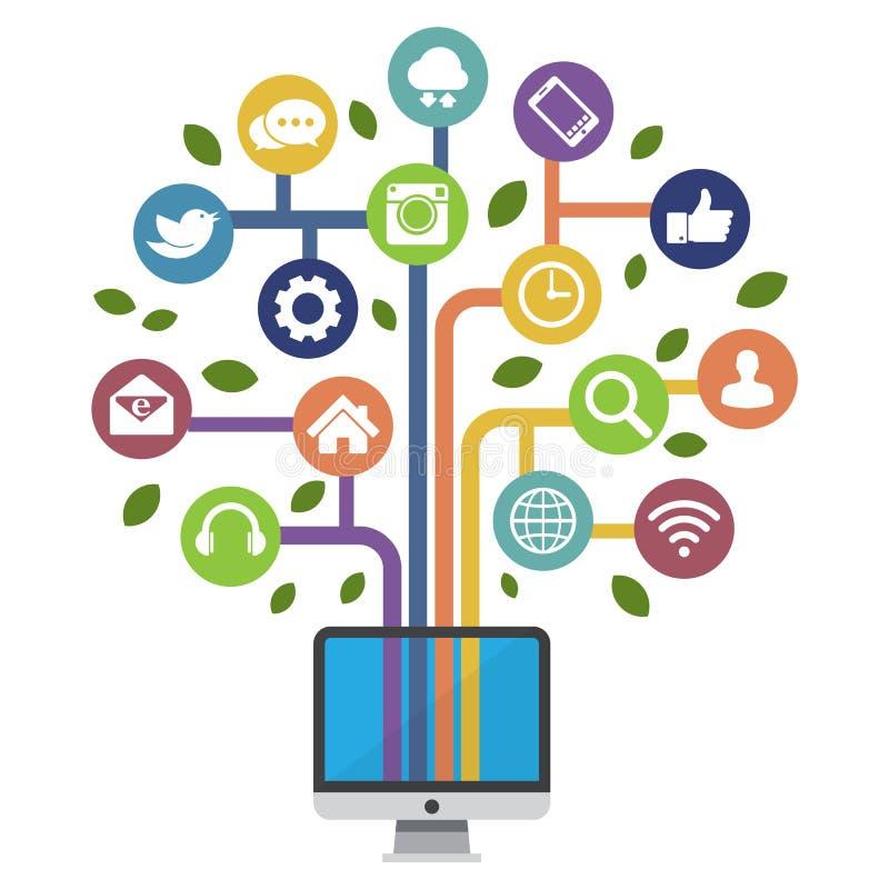 Computador com ícones sociais dos meios