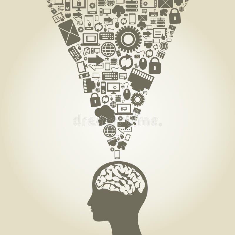 Computador um cérebro ilustração stock
