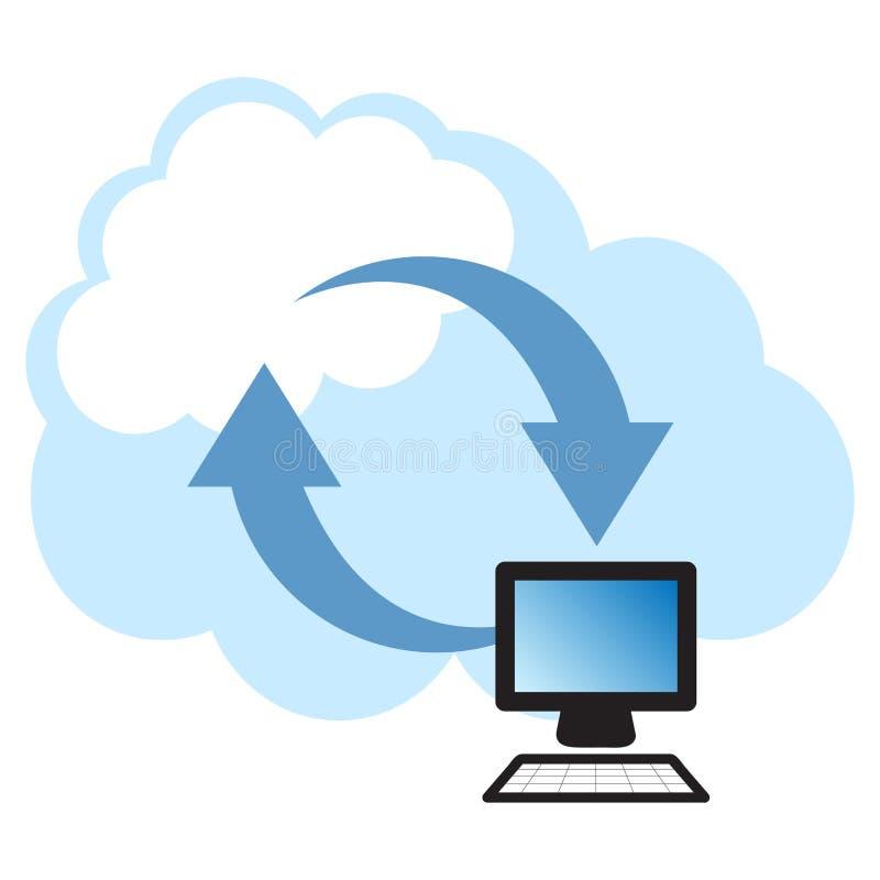 Computazione della nube