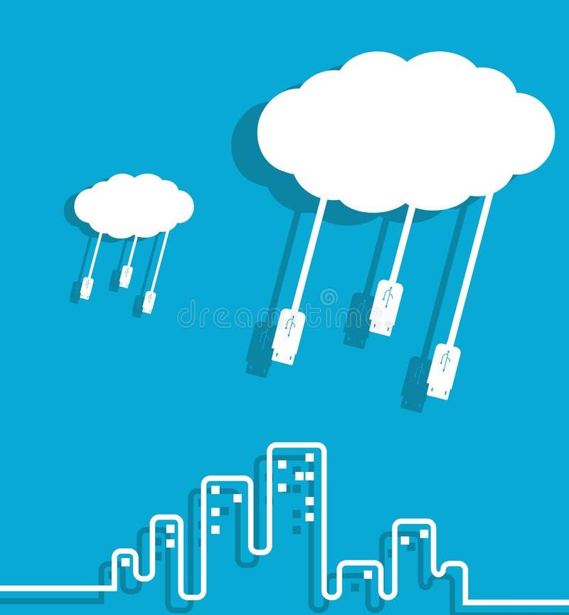 Computazione della nuvola royalty illustrazione gratis