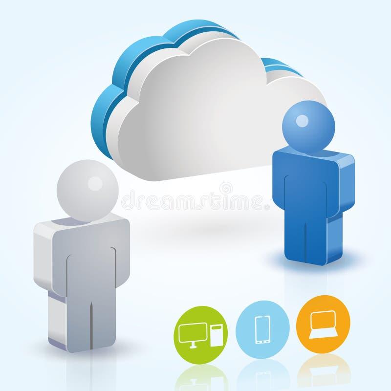 Computazione della nuvola illustrazione vettoriale