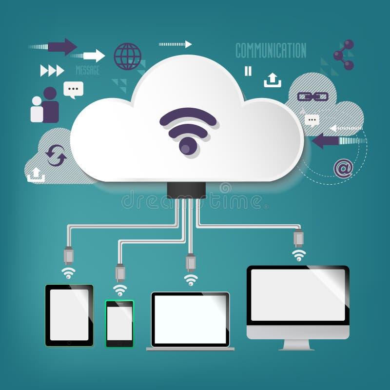 Computazione della nuvola - illustrazione, collegamento royalty illustrazione gratis