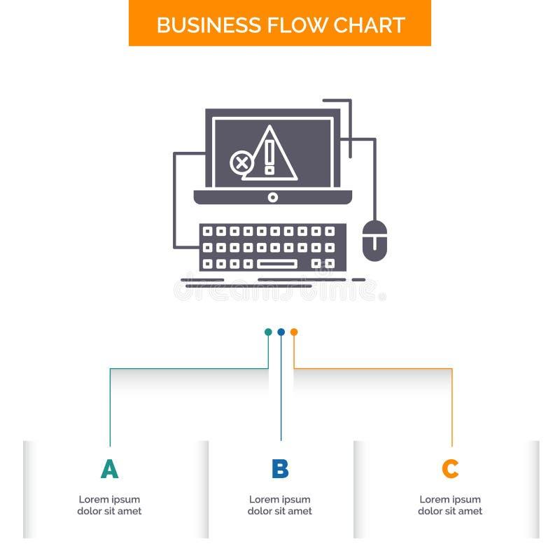 Computer, arresto, errore, guasto, progettazione del diagramma di flusso di affari del sistema con 3 punti r illustrazione di stock