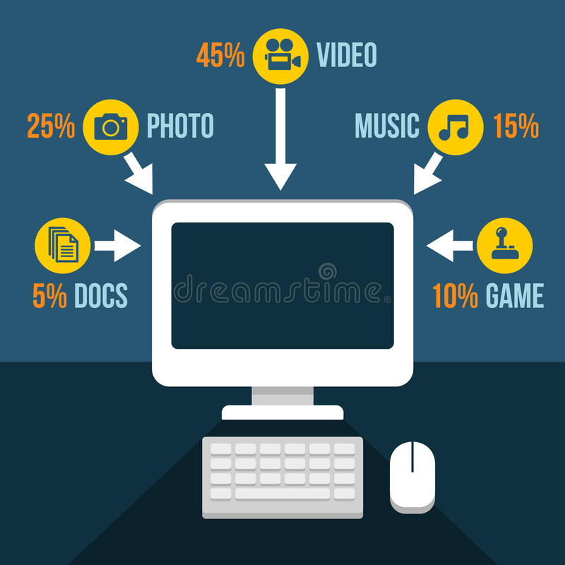 Computer Content Analytics Infographic in Flat. Style. Vector illustration stock illustration