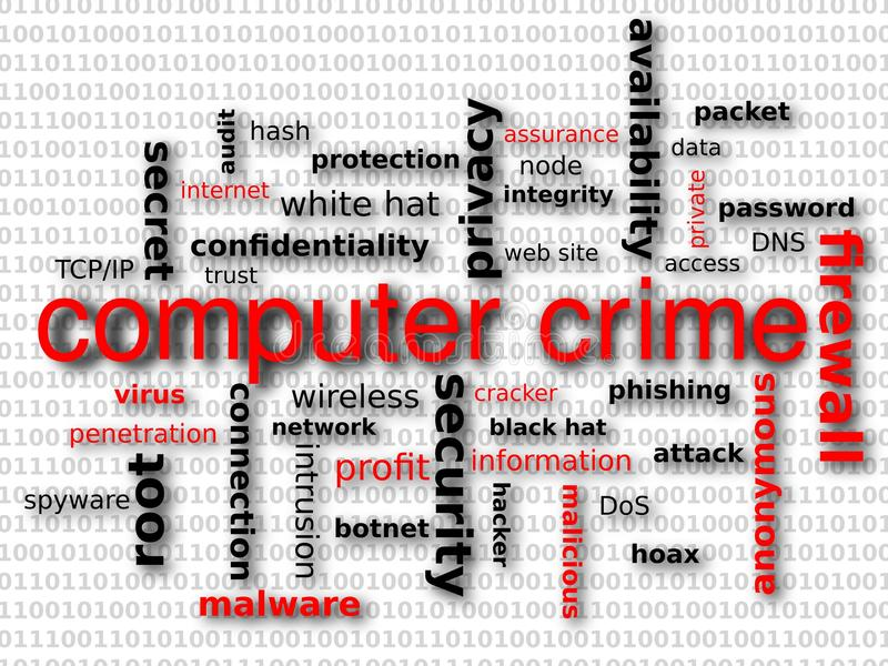 Computer Crime. An image of words related to computer crime and hacking stock illustration