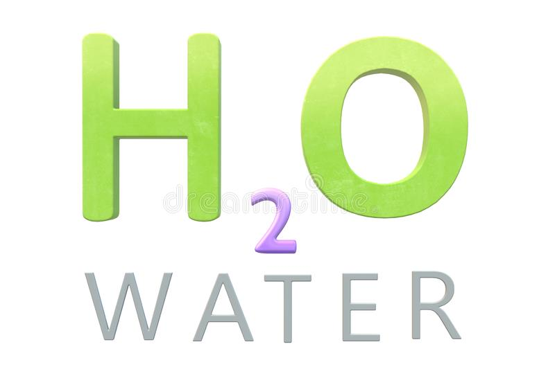 The chemical symbol for a molecule of the compound water vector illustration