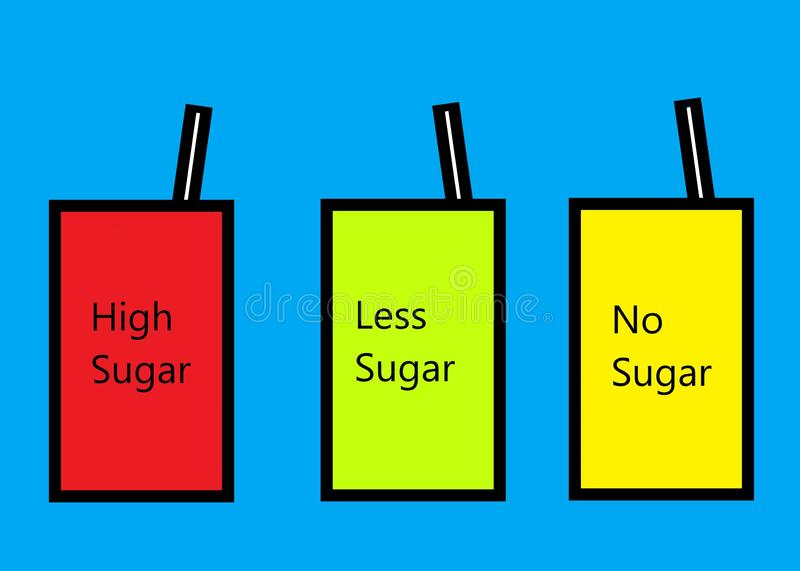 Three simple shaped packet soft drinks with no sugar, low sugar and high sugar contents stock images