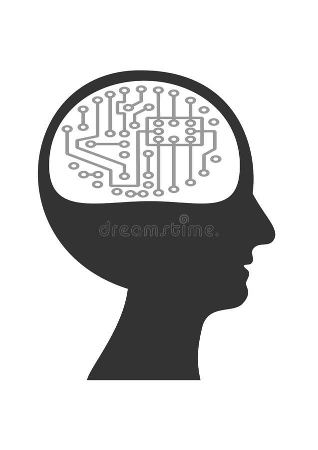 Computer Head. Human head like computer, illustration royalty free illustration
